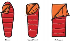 Sleeping bag diagram